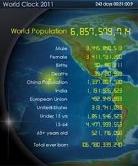 Популяция людей на планете (Мировой счетчик)