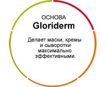 gloryderm
