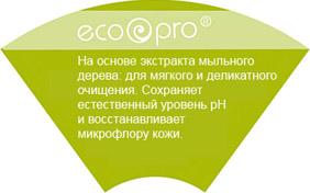 eco pro