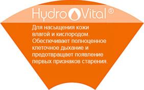 hydro vital