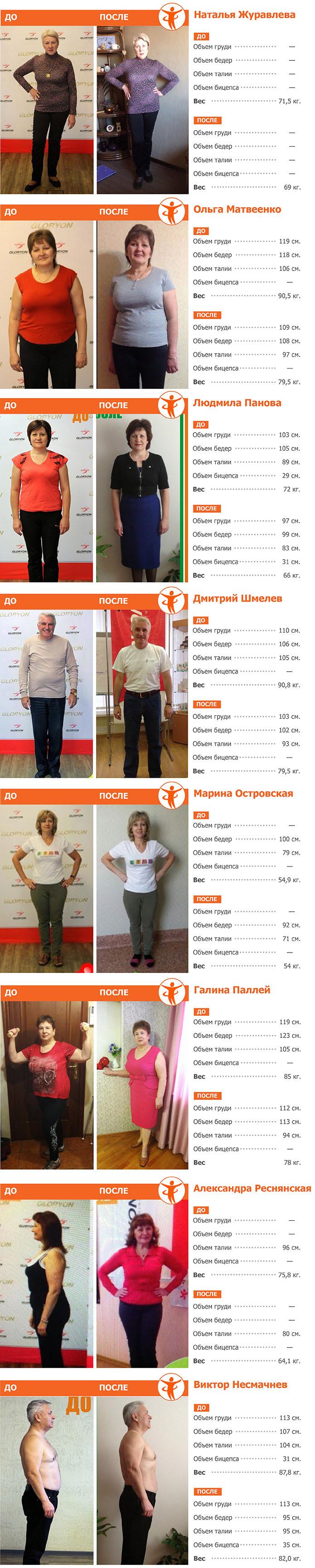 G-Shape результаты и фото-отзывы